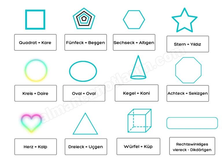 Almanca Geometrik Şekiller
