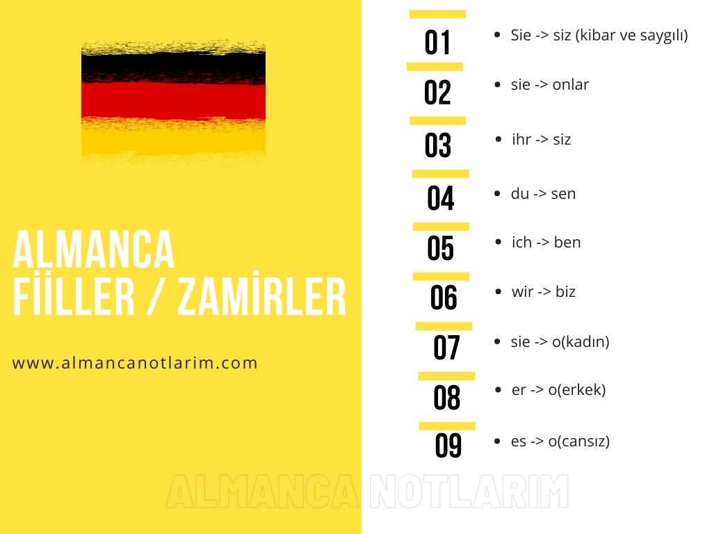 Almanca Verben Fiiller Zamirler